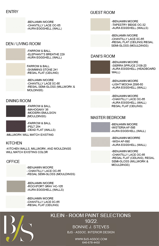 KLEIN-ROOM PAINT SELECTIONS 8.24.jpg