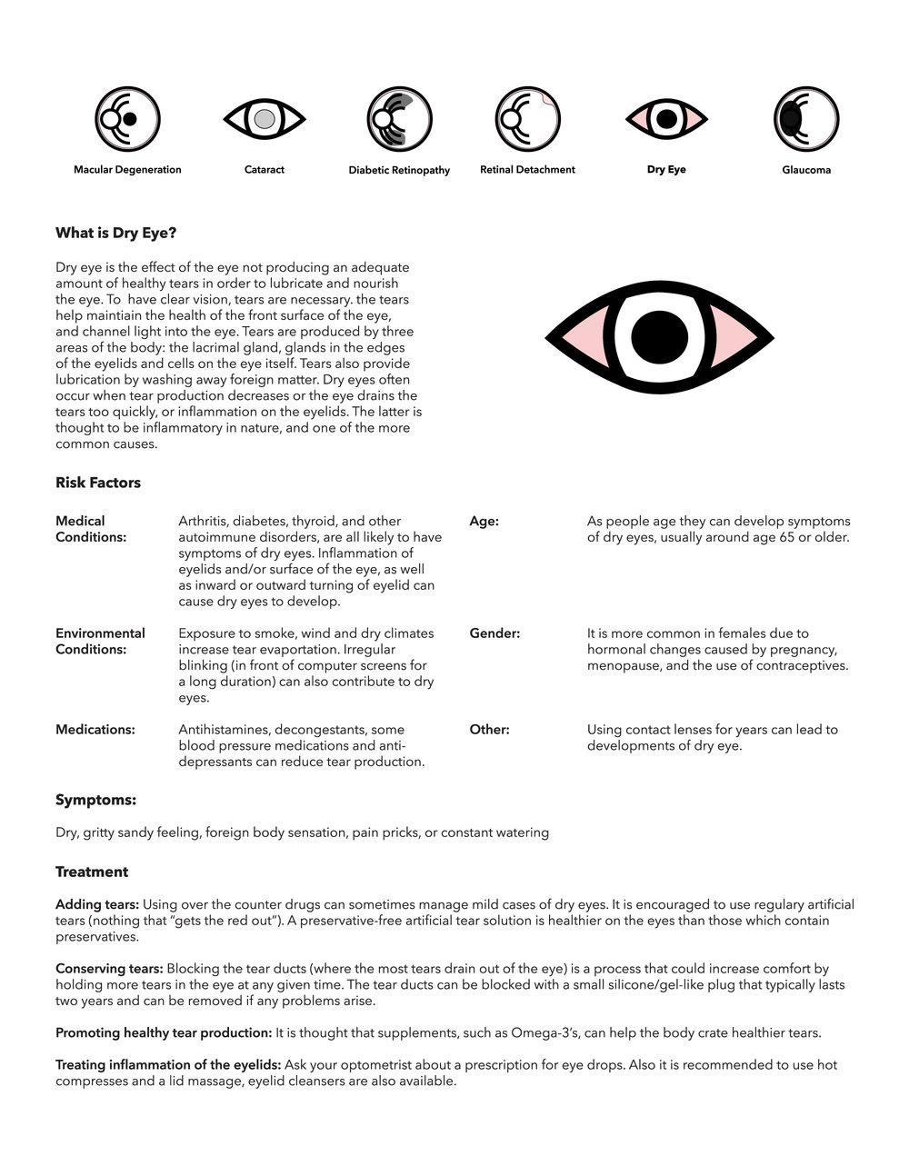 Repko Family Vision Diabetic Eye Disease Handout