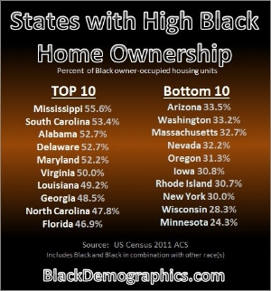 States-with-high-black-home-ownership.jpg