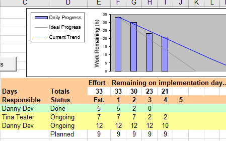 excel product backlog and sprint management tool.png