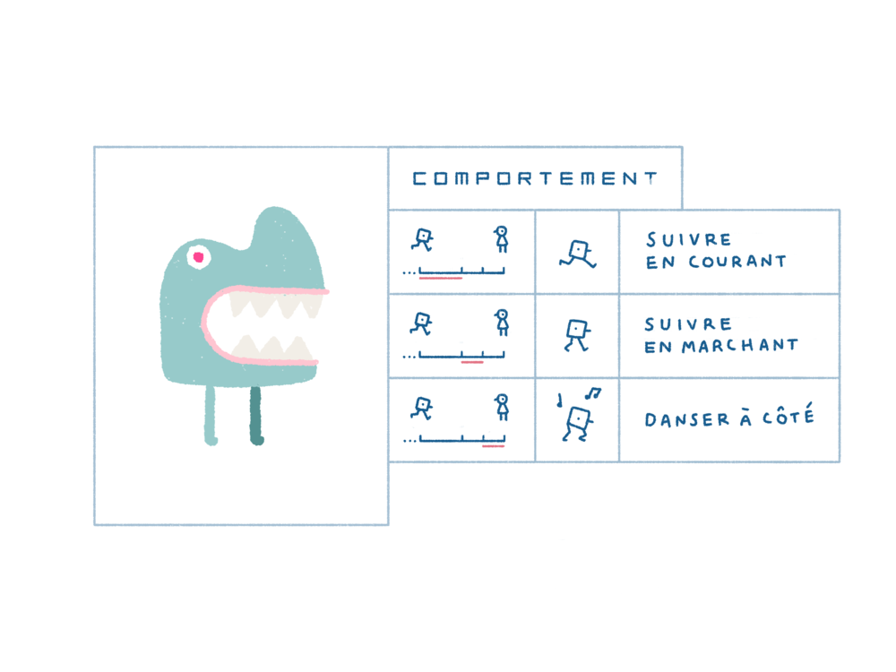 Personnage_comportement_dino_b.PNG