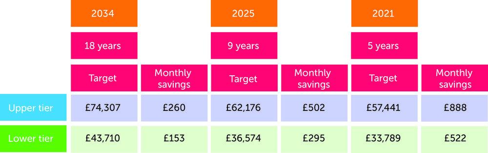 Table for blog - uni fees.jpg