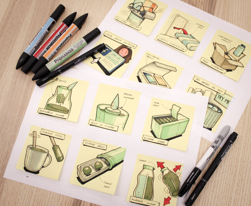 Innovation Ideation - idea capture