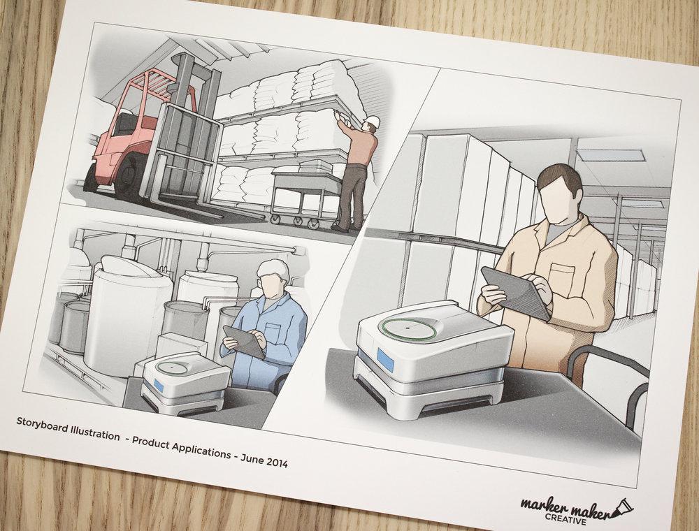 Use cases - storyboard illustration