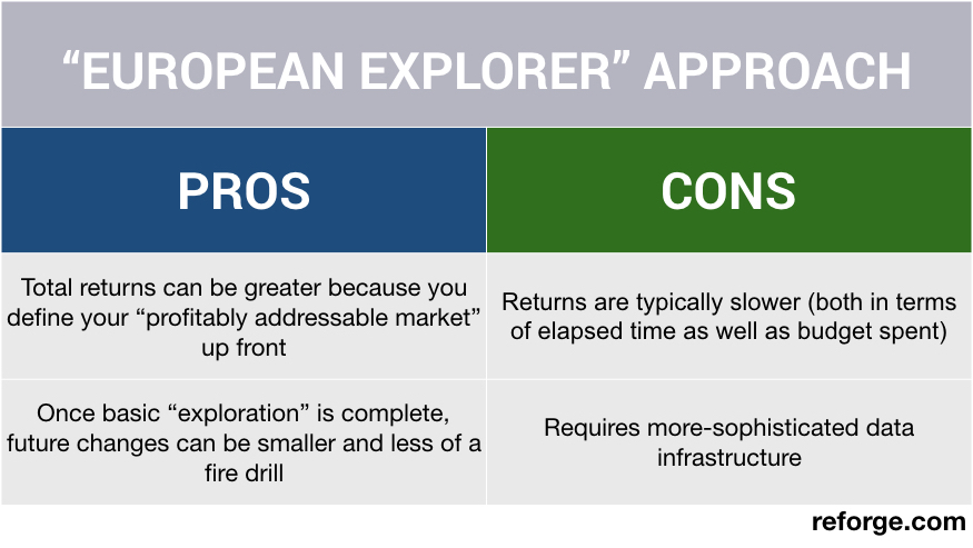 European Explorer Pros and Cons Reforge.jpeg