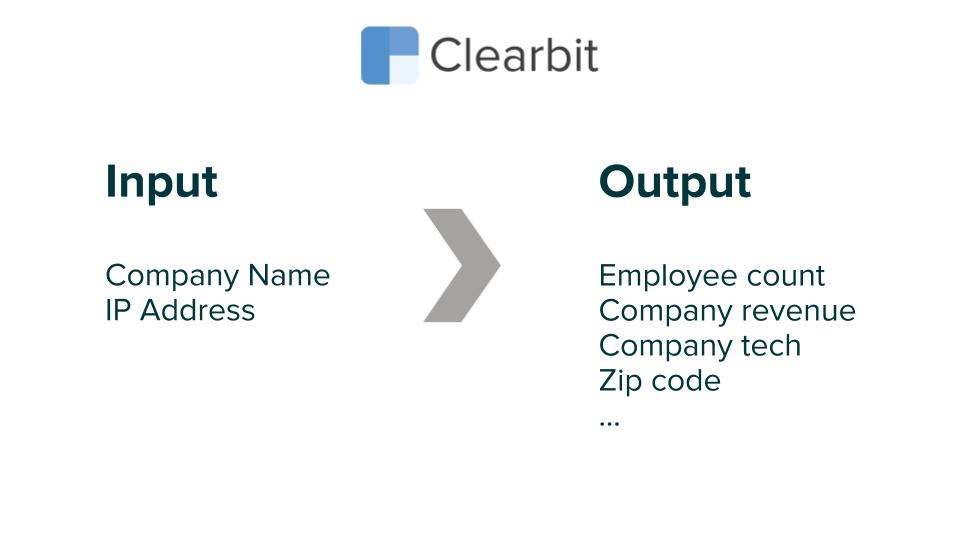 Clearbit input and output.jpg