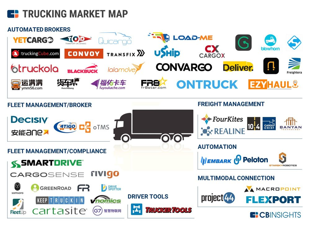 Trucking-Tech-Market-Map.jpg