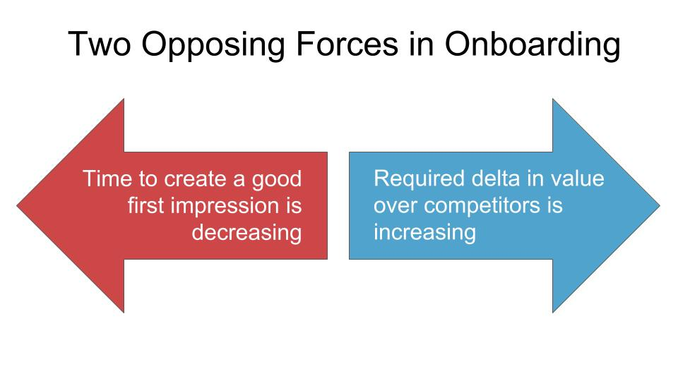 Opposing Forces in Onboarding.jpg