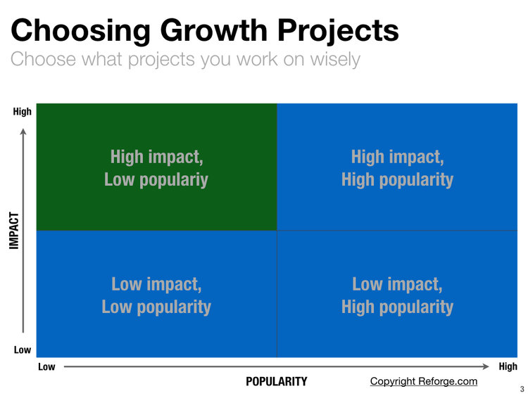 choose-projects-growth.jpeg