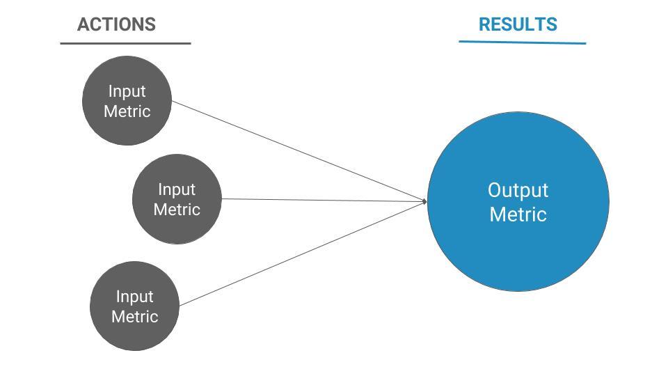 Inputs>Outputs.jpg