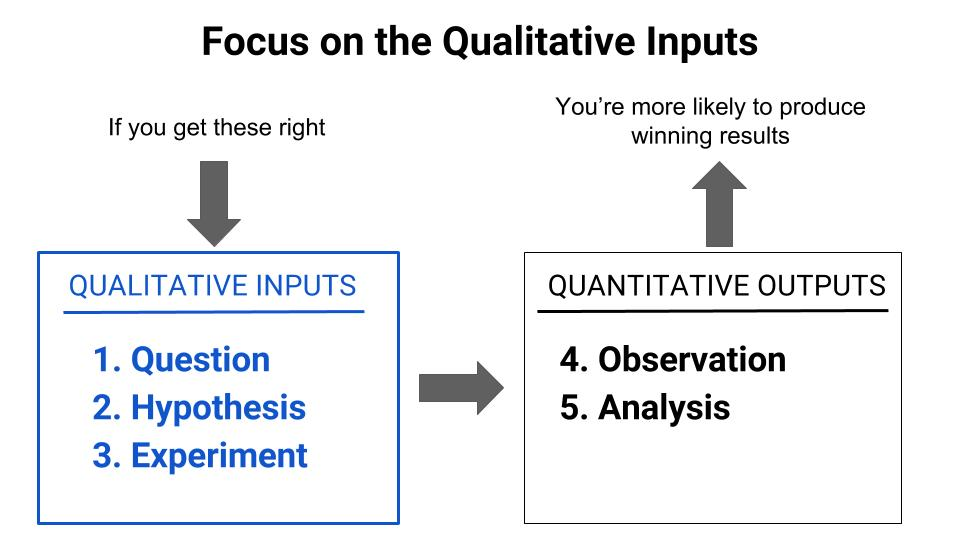 Focus on the qual inputs2.jpg