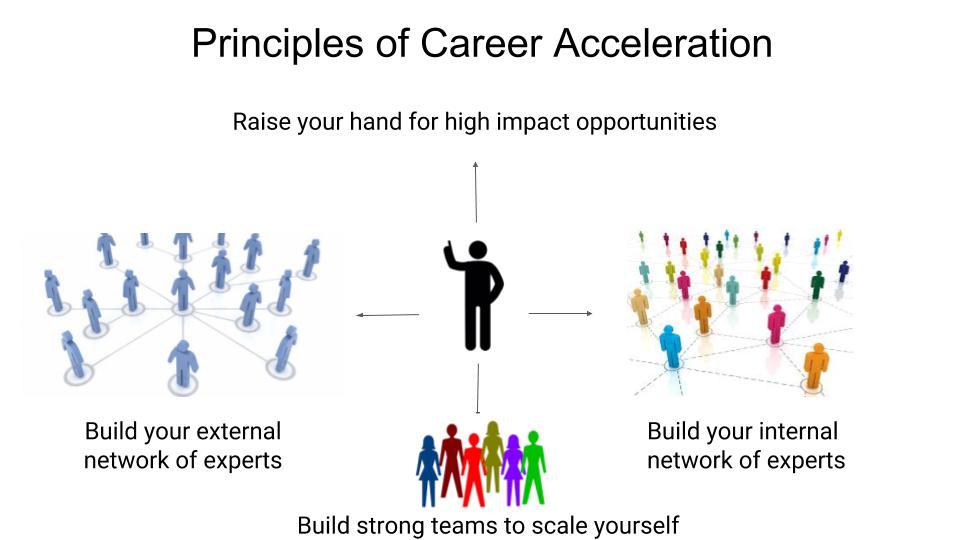 3 principles.jpg
