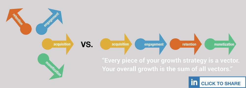 Growth-Vectors-Li.001.jpeg
