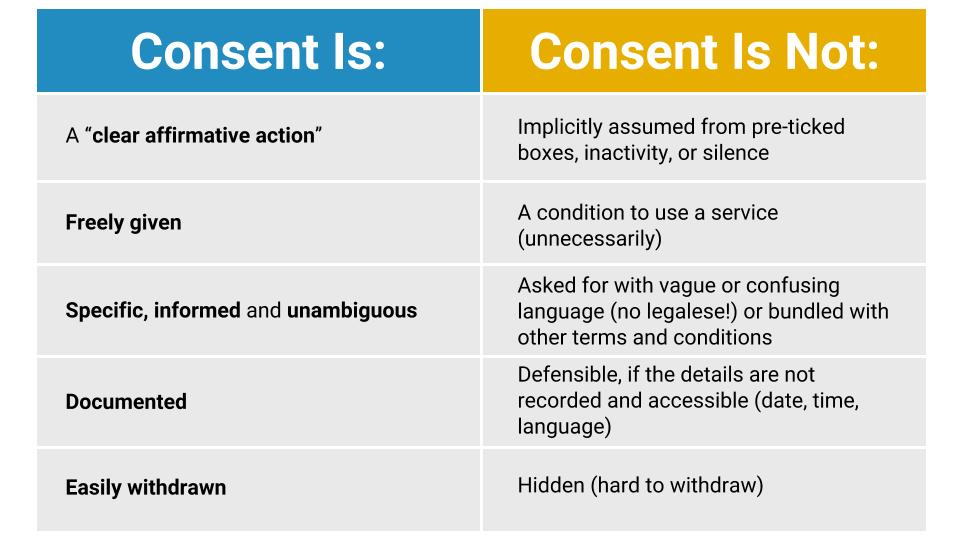 consent is and isnt.jpg