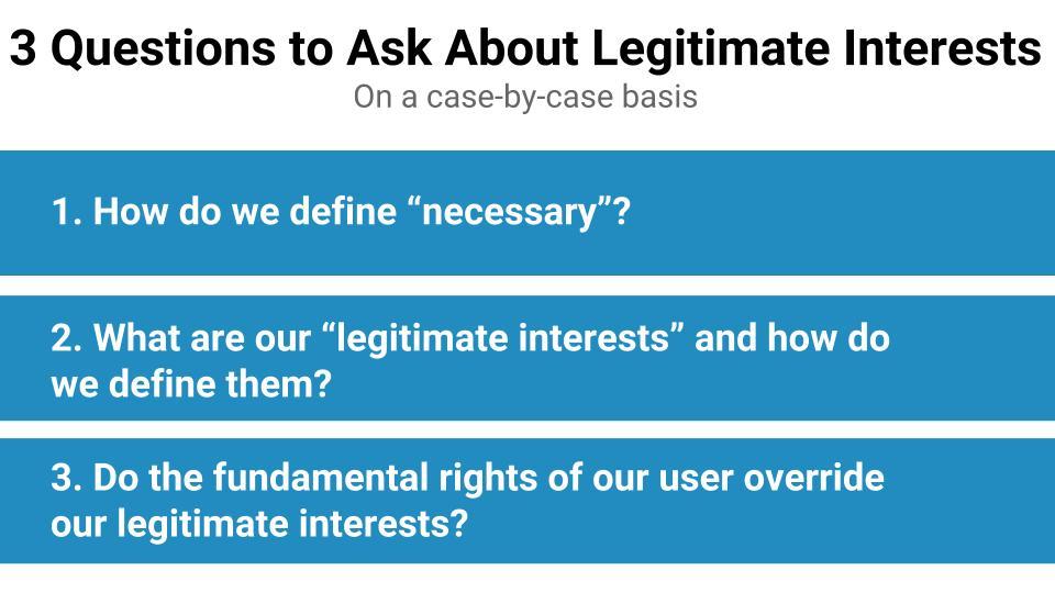 3 questions on legit interests.jpg