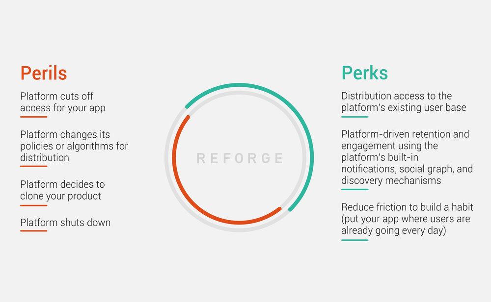 growth-product-platform-distribution.jpg