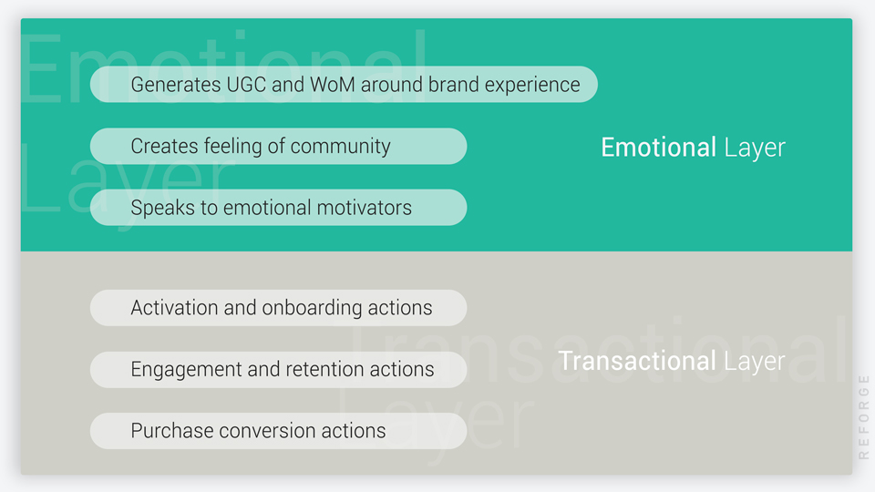 Emotional_Transactional (1).jpg