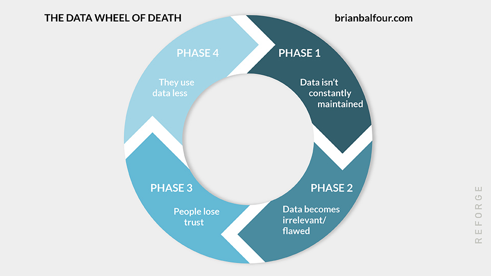 The-data-wheel-of-death_2.jpg