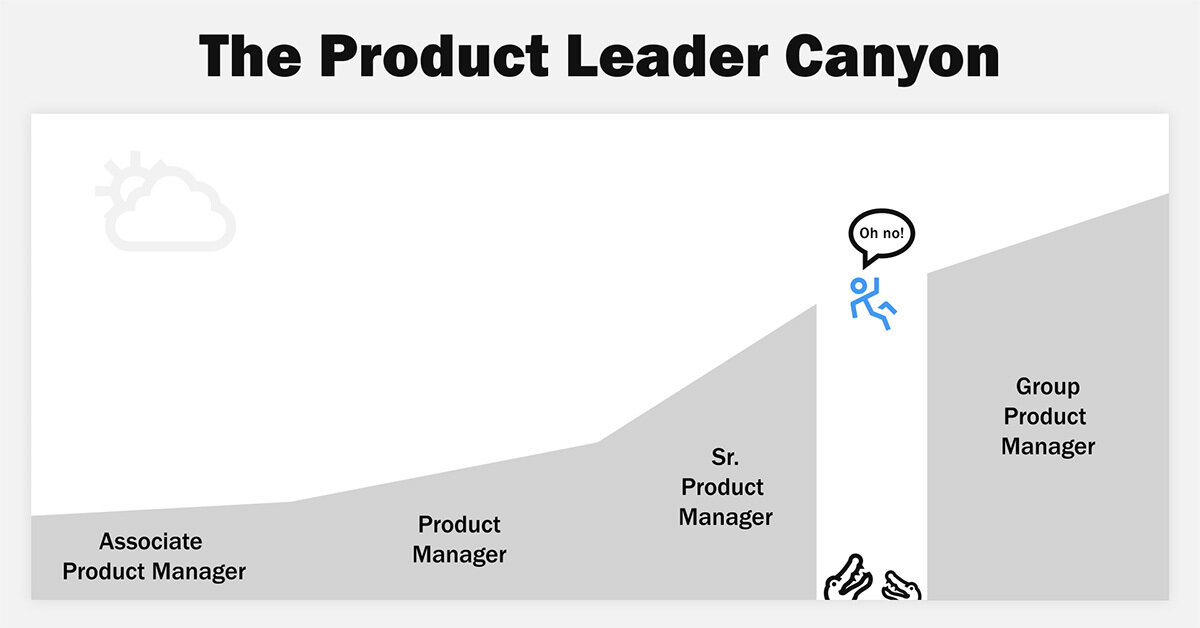 Becoming a Product Leader