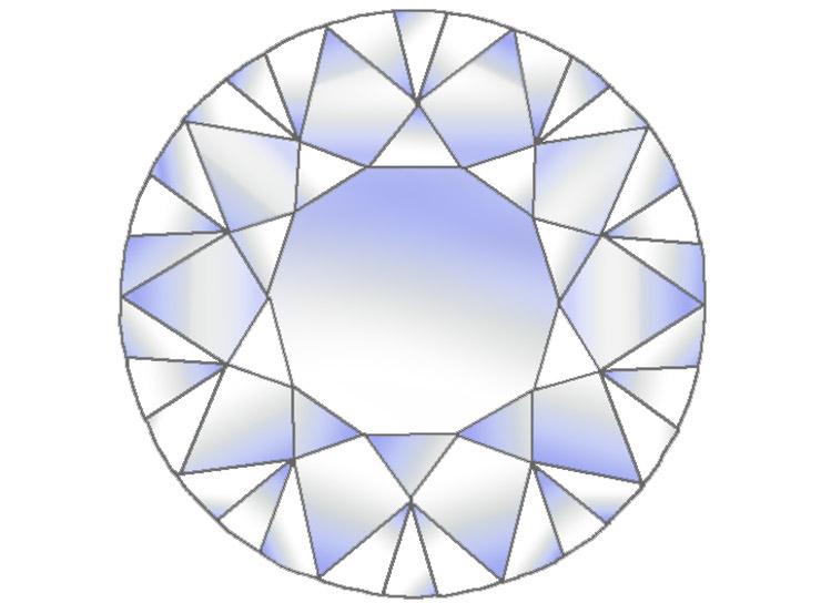 The round-cut solasfera