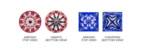 The Solasfera Round (left) has a stunning 10 hearts and arrows The Solasfera Princess features 4 arrows and 8 perfect chevrons