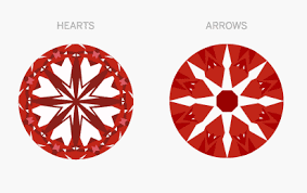 Hearts & Arrows pattern