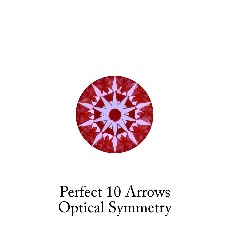 sfrd_0.32_evs2_ls22122-Arrows-01.jpg