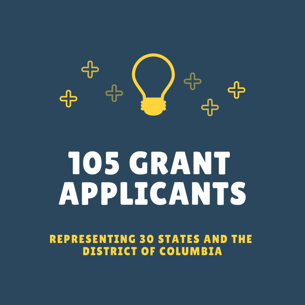Graphic shows 105 applicants