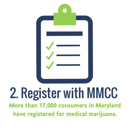 Get Started. Medical marijuana ...
