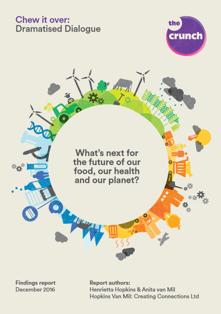 What's next for the future of our food, our health and our planet? - The Wellcome Trust - adult engagement through dramatised dialogue