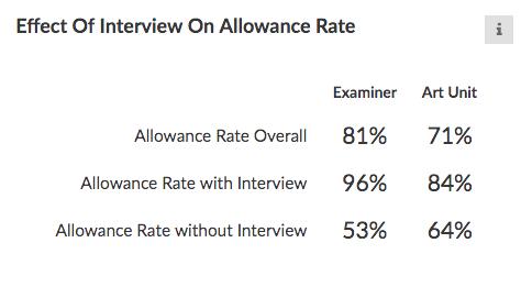 effect_of_interview.jpg