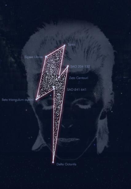 david-bowie-constellation copy.png