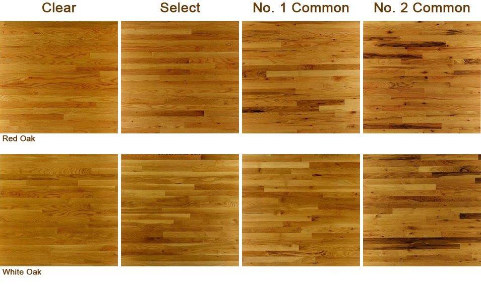 Wood Grades Warren Christopher
