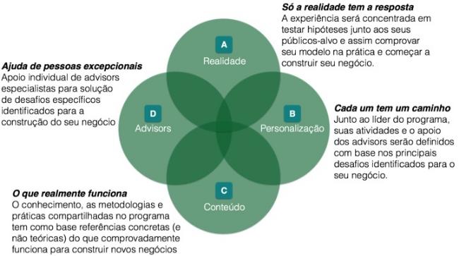 Metodologia.jpg