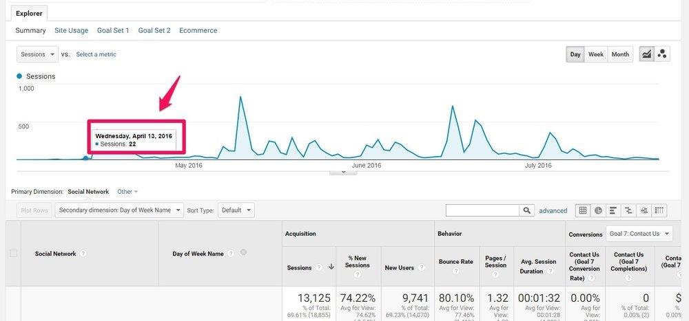 analytics screenshot 2