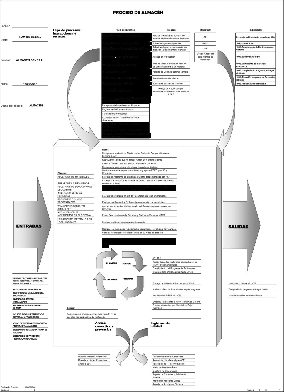 mapa de proceso.png