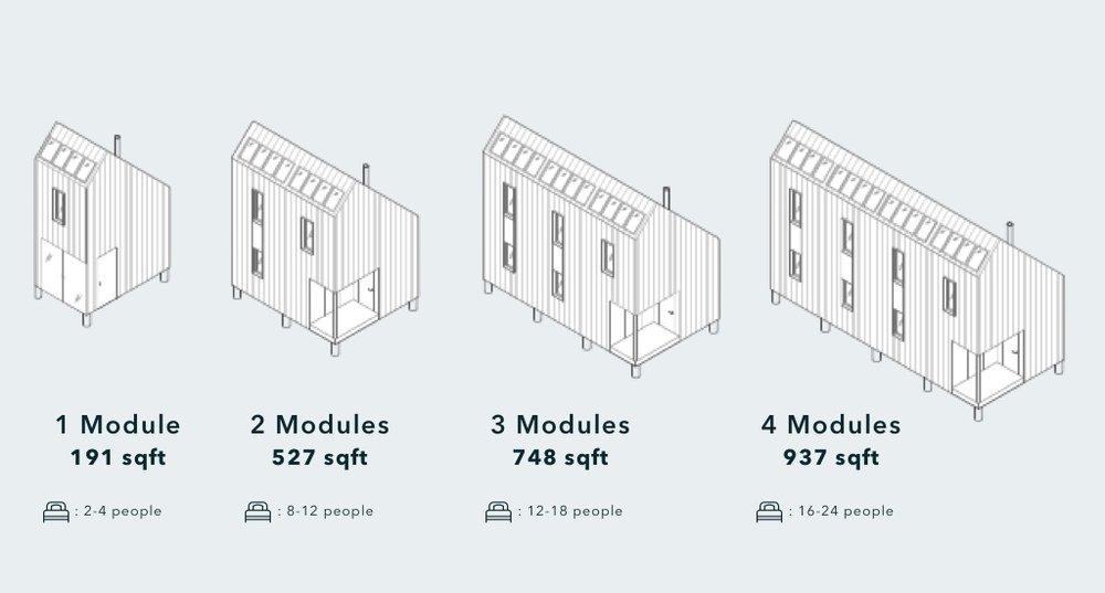 Main module: 191 sqft
