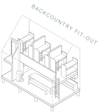 6 Backcountry Fit-Out.jpg