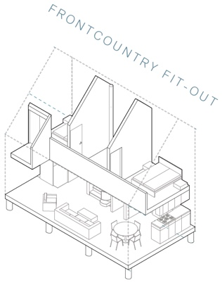 7 Frontcountry Fit-Out.jpg