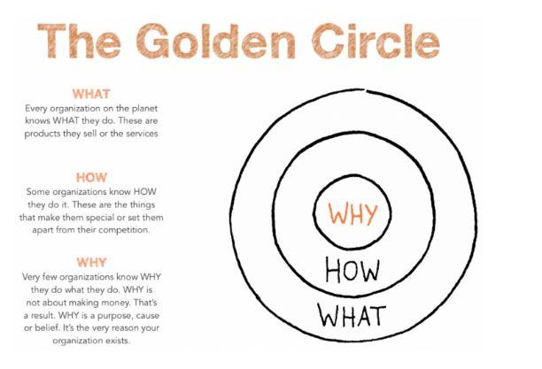 the golden circle.JPG