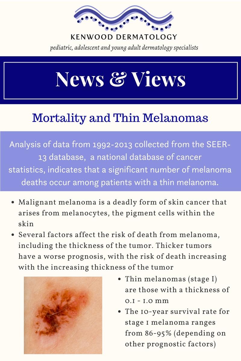thin melanoma mortality 1.jpg