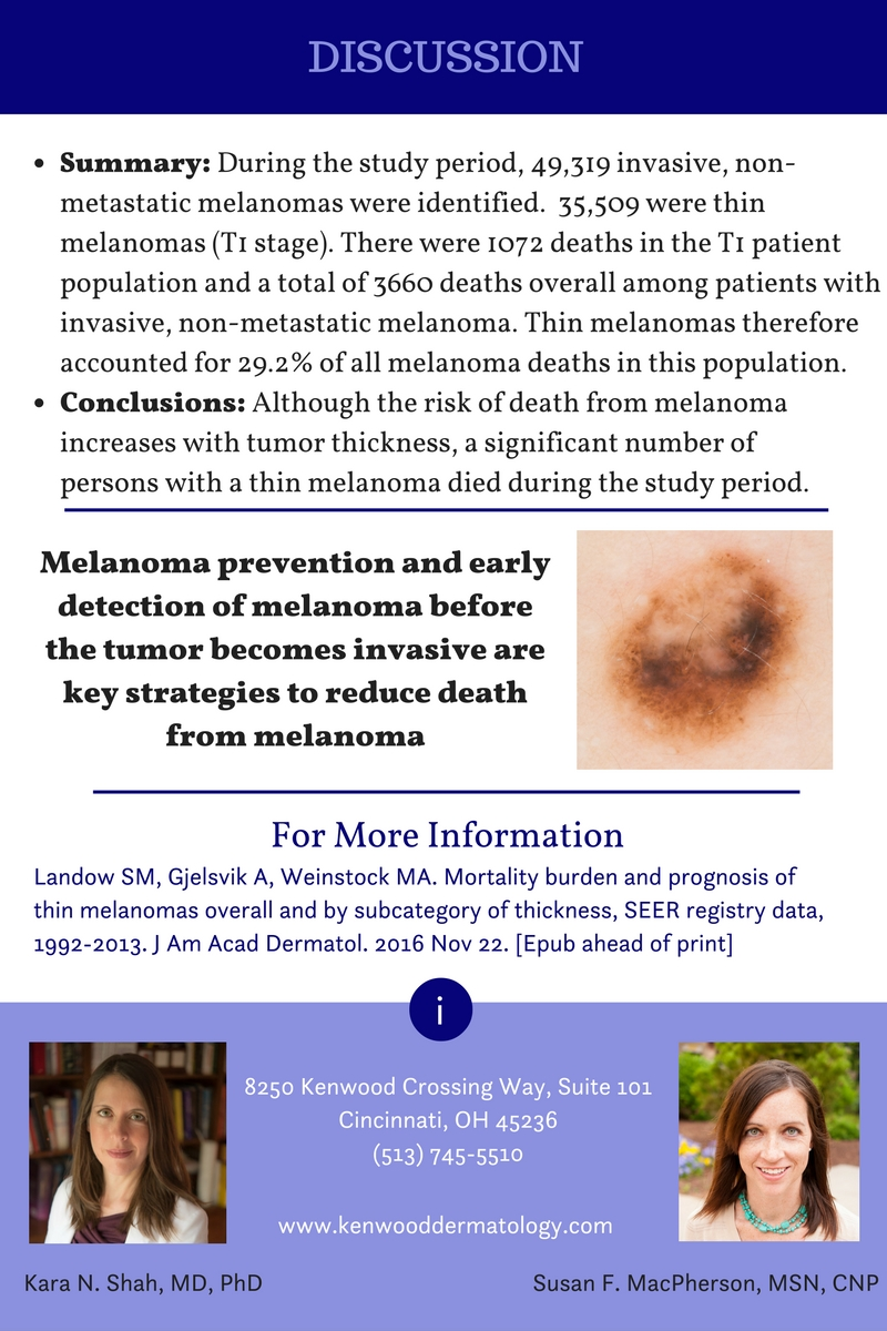 thin melanoma mortality 2.jpg