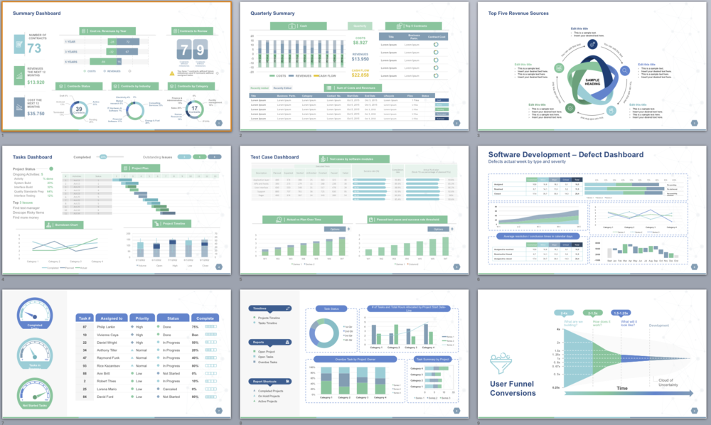 KPI Powerpoint Template - Key Performance Indicator & Metrics Report ...