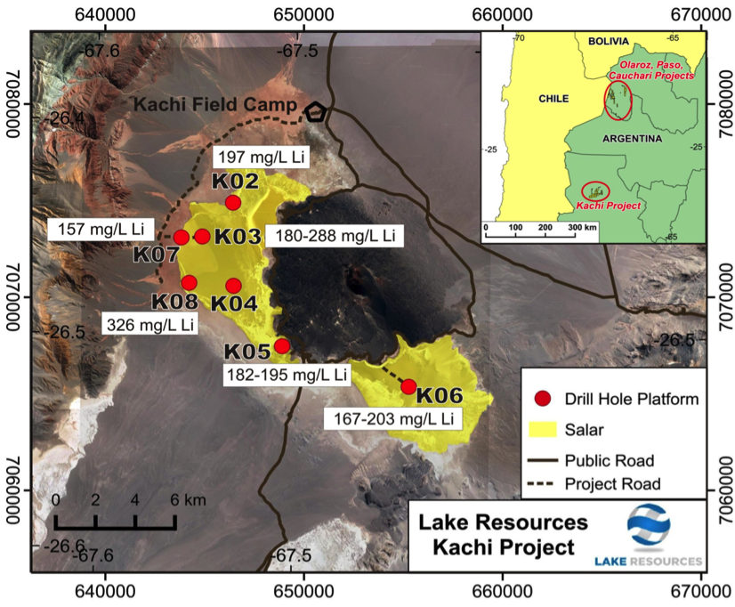 Figure 3. Kachi Lithium Project showing drilling locations, details of the drill hole layout at each location and lithium concentrations for each drill hole which are averaged where multiple brine samples have been taken.