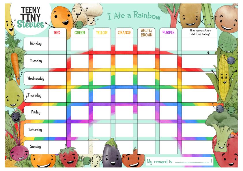 i ate a rainbow chart.jpg