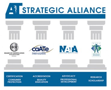 AT Strategic Alliance Logo