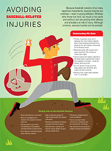 Tommy John Injuries