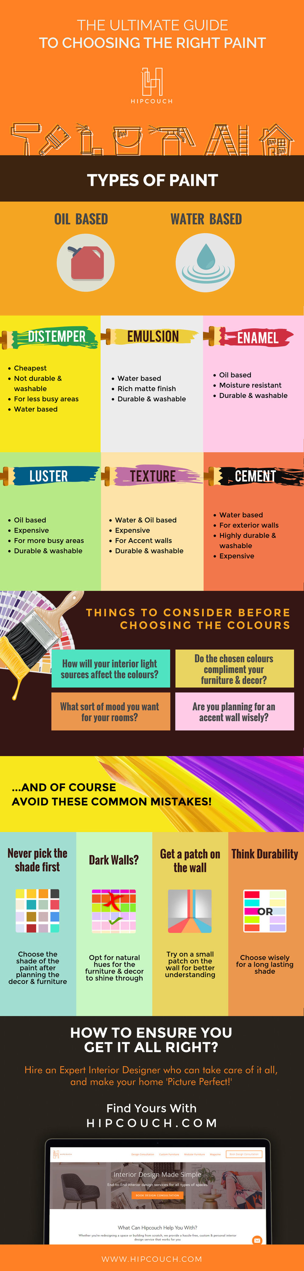 Choosing the right type of paint for your home - a visual guide