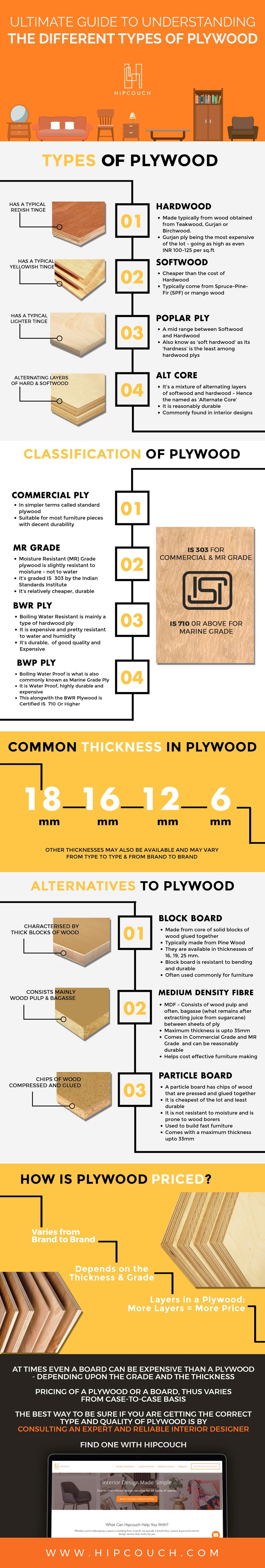 TYPES-OF-PLYWOOD-Infographic.jpg