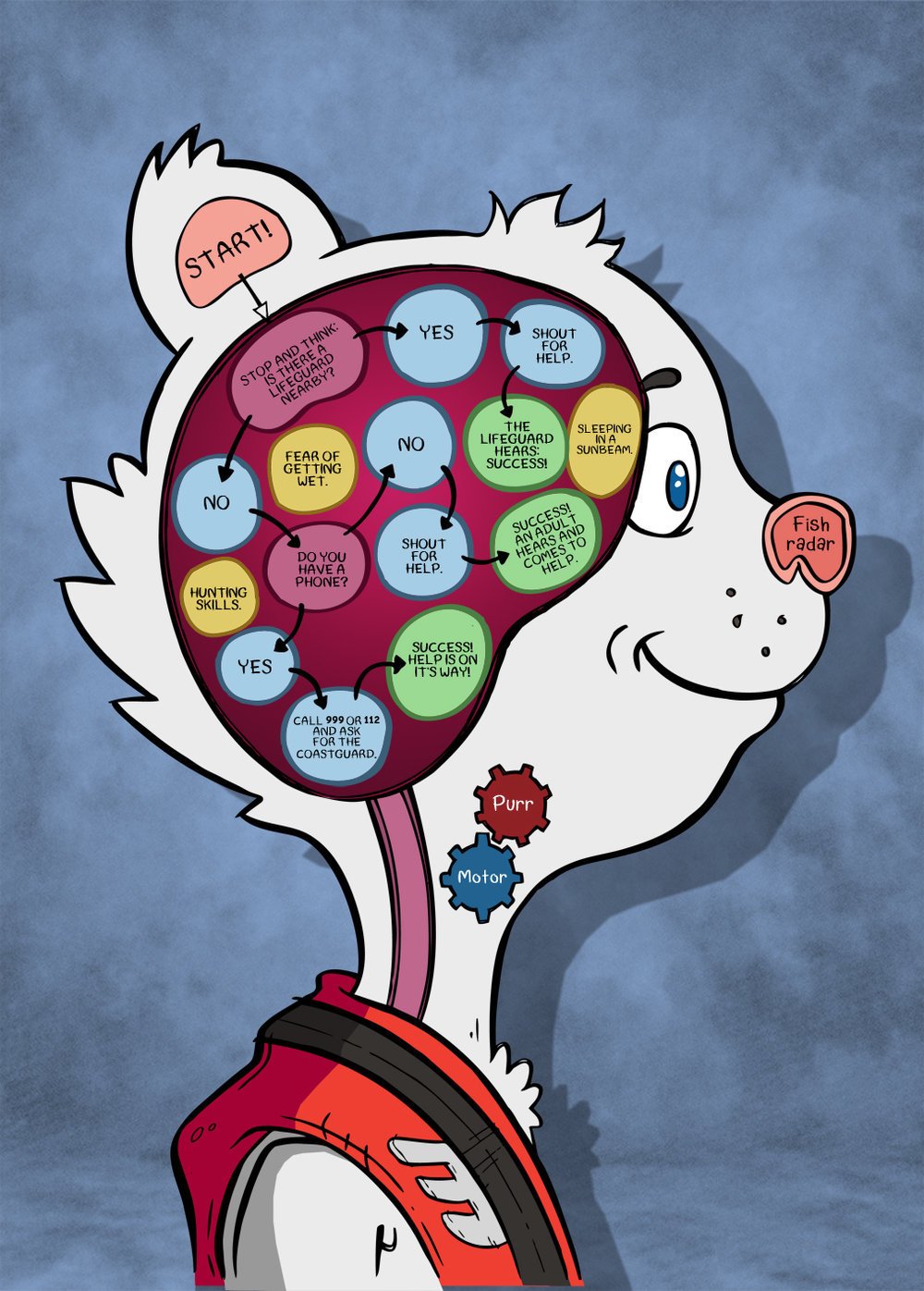 Choppy's Brain.